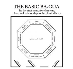 Basic Ba-Gua